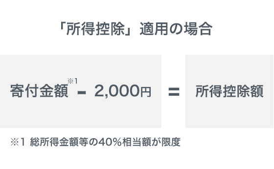 calculation_01